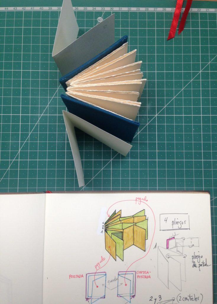 Cómo publicar un libro. Proceso creativo de un libro de autor o cuento de artista sencillo.